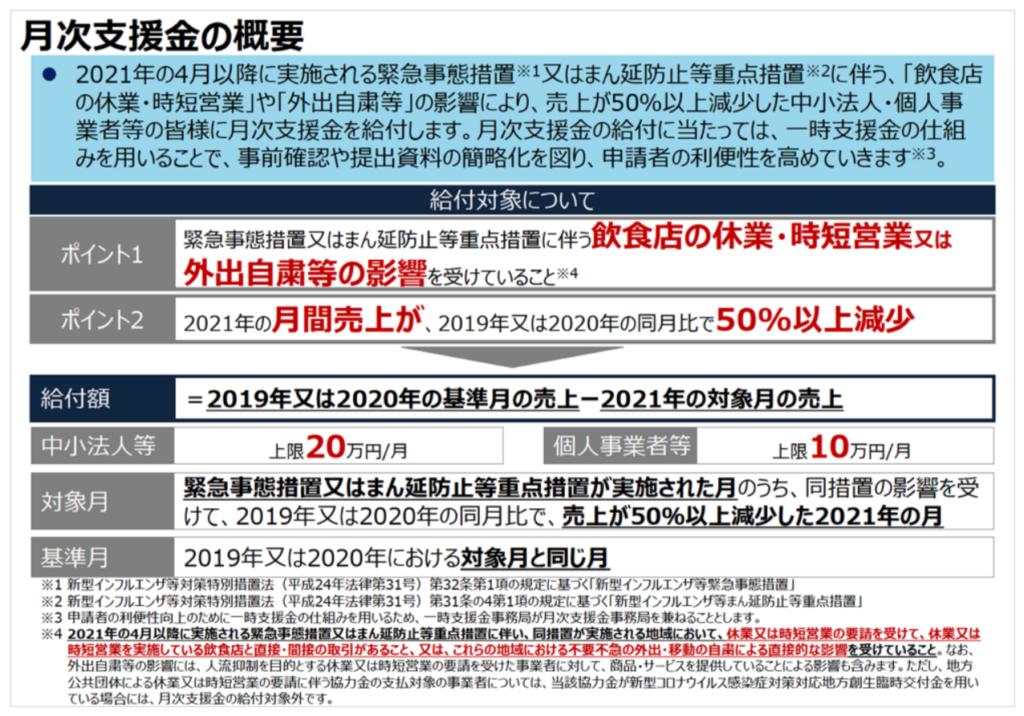 支援金なら富士吉田・河口湖の税理士湯山会計事務所まで