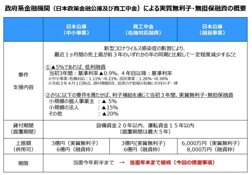 富士吉田・河口湖の融資に強い税理士なら湯山会計事務所